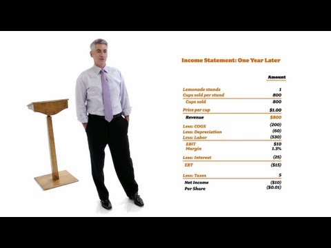 William Ackman: Everything You Need to Know About Finance and Investing in Under an Hour | Big Think