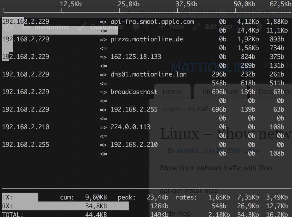 linux-show-network-traffic