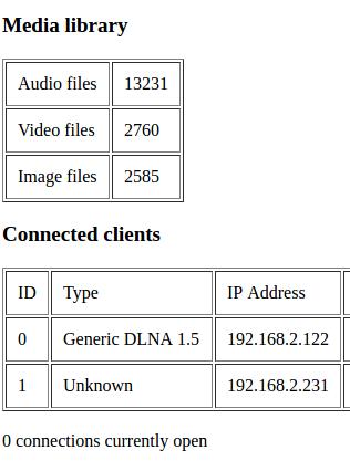 minidlna-linux