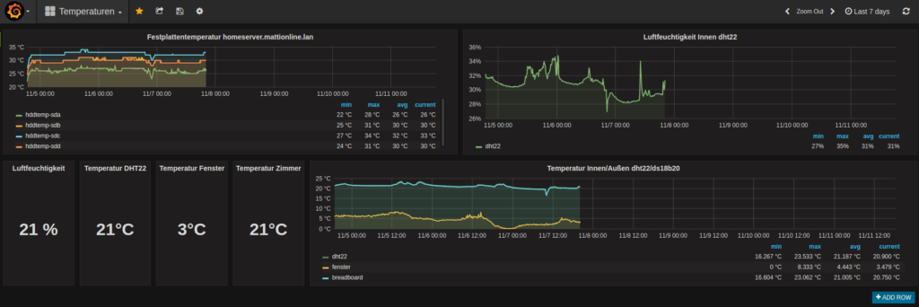 grafana-no-data-points