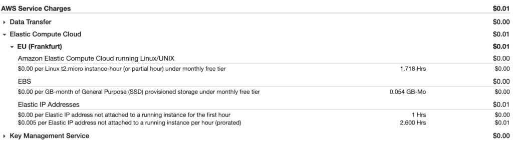 Amazon EC2 - Statische IP Adresse