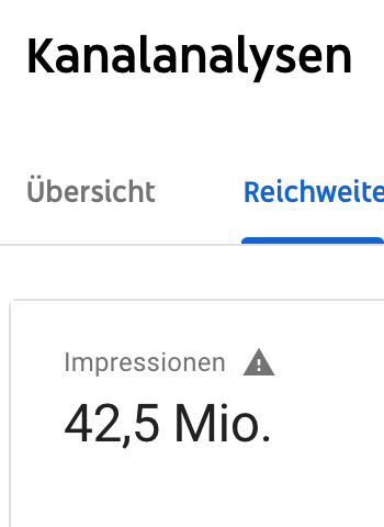 42.500.000 Impressionen