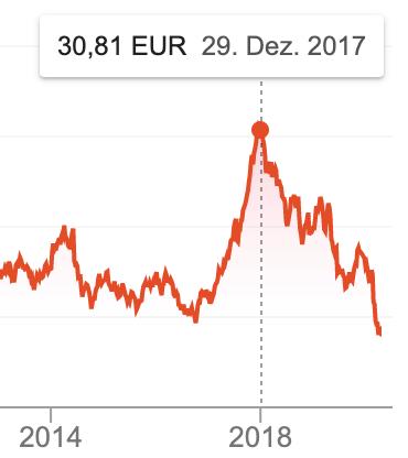 lufthansa 30 euro