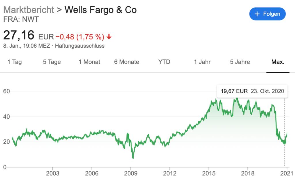 Wells Fargo 4